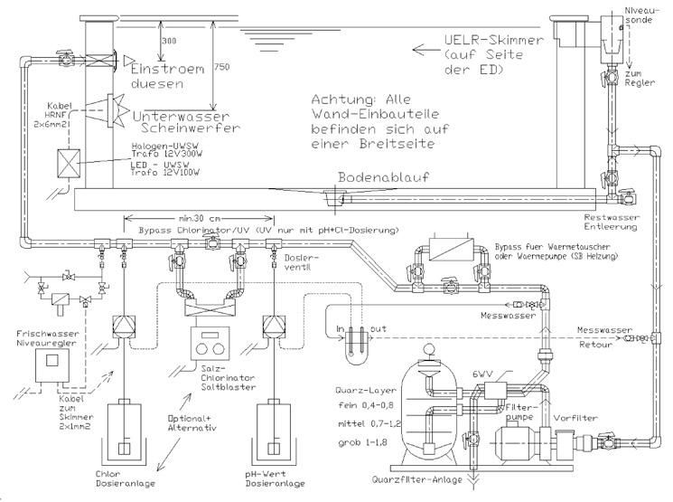 Filteranlagen f r ihr pool for Schwimmbad filteranlage