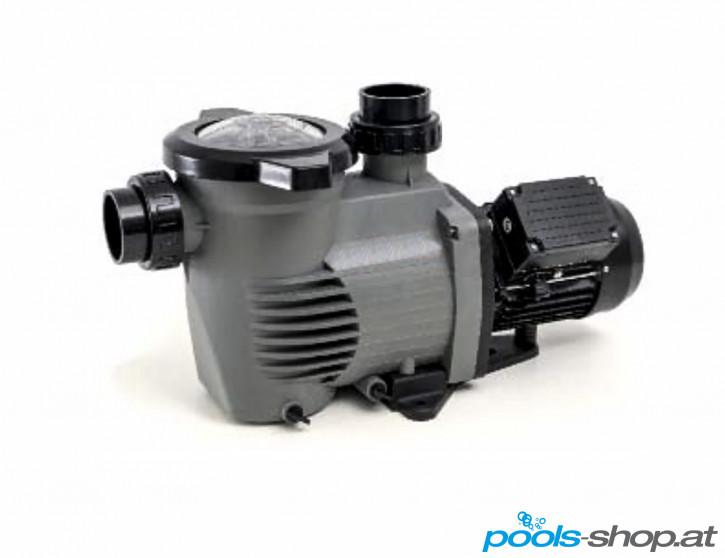 HyPump I7 400V Drehstrom