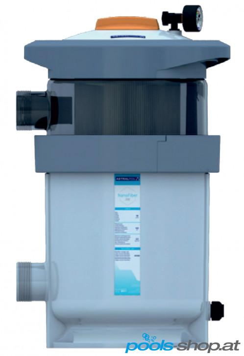 NanoFiber Kartuschenfilter